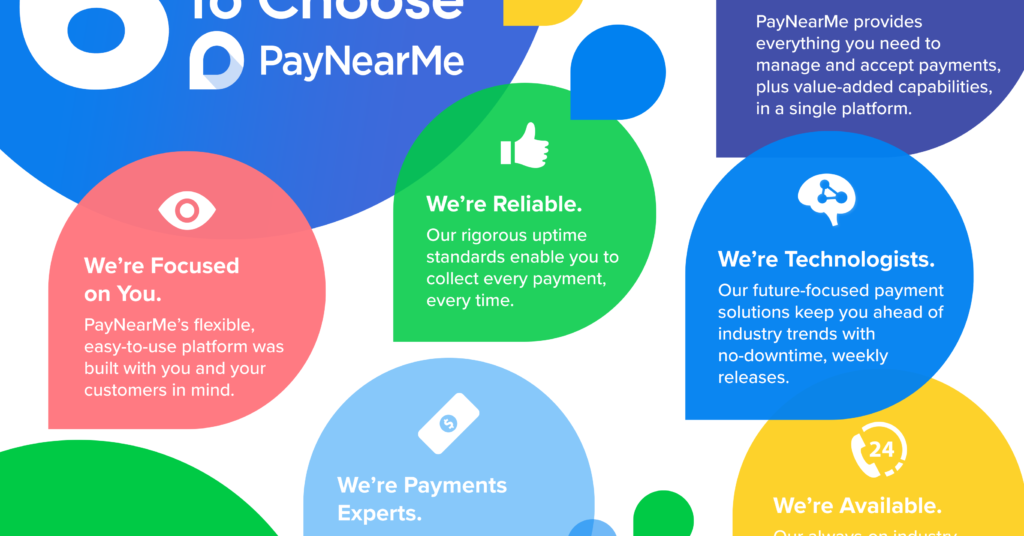 Why Choose PayNearMe
